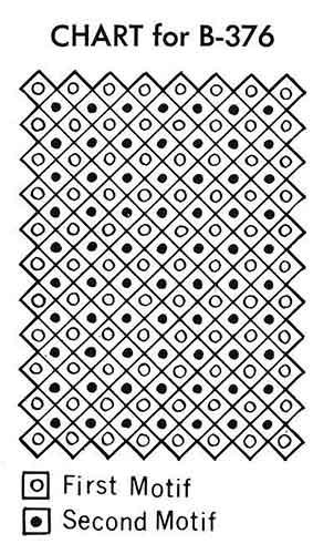 Cottage Garden Afghan Pattern chart