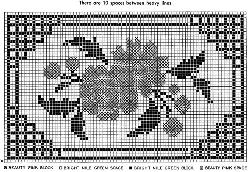 Rose Bouquet Doily Pattern Chart