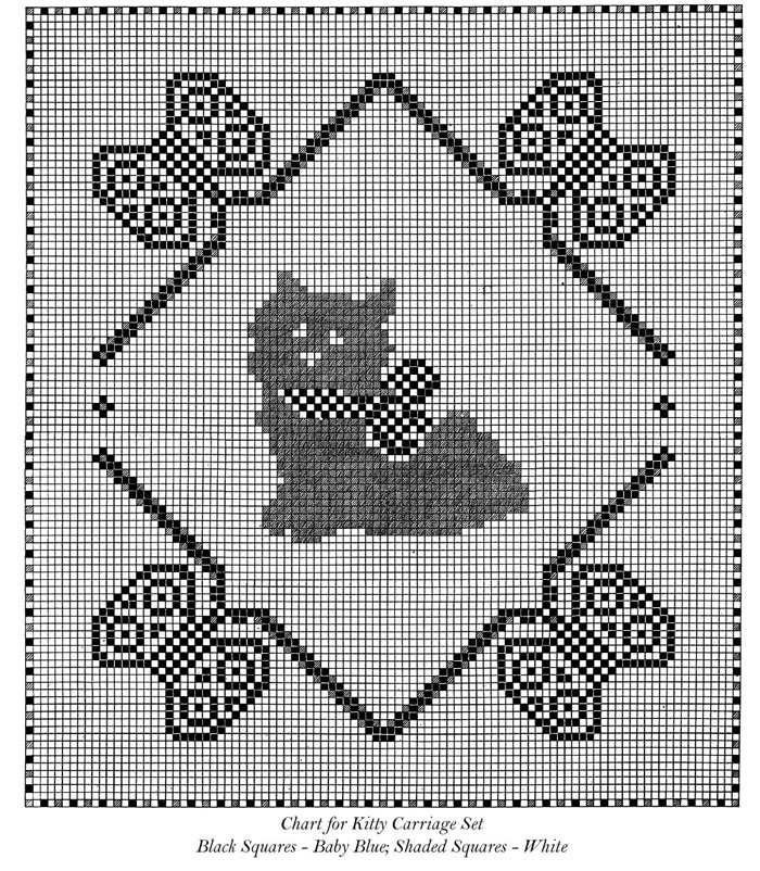 Kitty Carriage Set Pattern chart