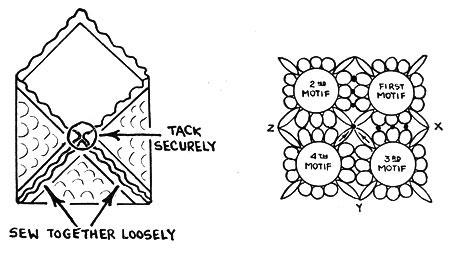 Miladys Handkerchief Case Pattern chart