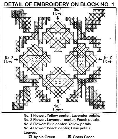 Basket Weave Rug Pattern chart 2