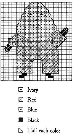 Humpty Dumpty Doll Pattern chart