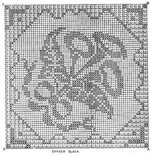 Filet Tablecloth Pattern #2