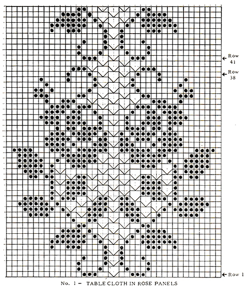 Tablecloth in Rose Panels Pattern #1 chart