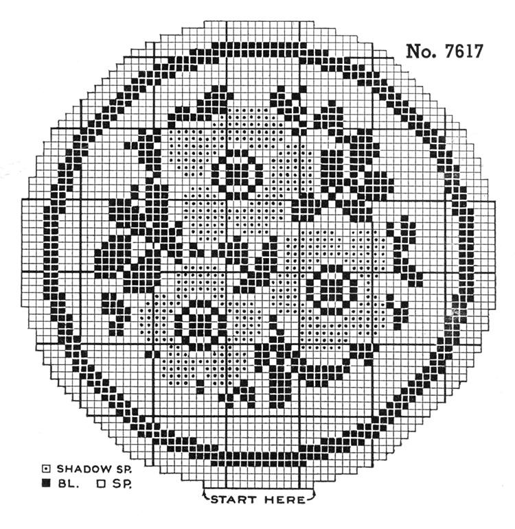 Wedgwood Doily Pattern #7617 chart