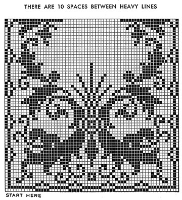 Mariposa Runner Pattern #7283 chart