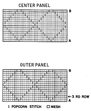 Mesh Diamond Afghan Pattern chart