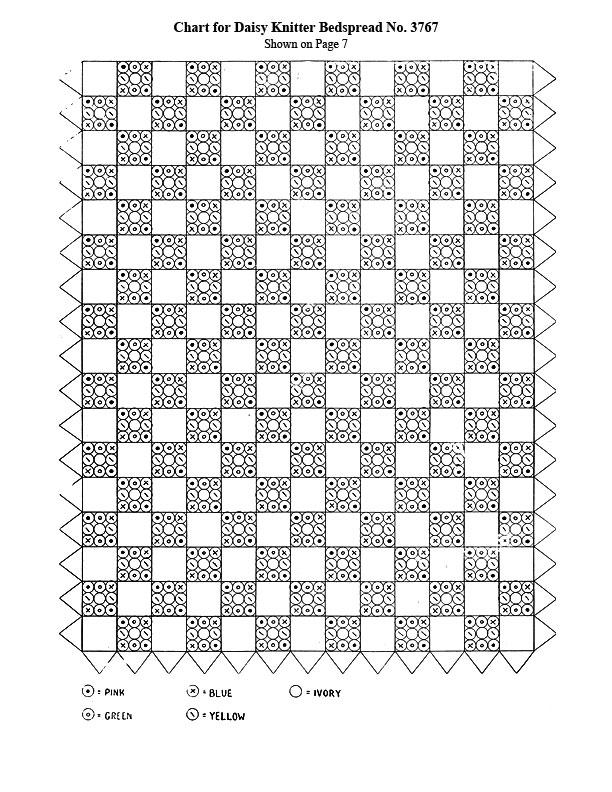 Daisy Knitter Bedspread Pattern chart b
