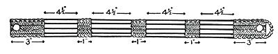 Braided String Belt Pattern #2256 chart
