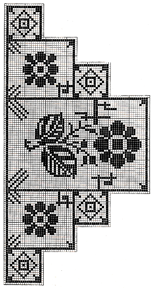 Heart's Ease Chair Set Pattern #7177