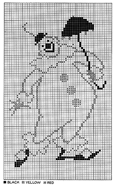 Happy the Clown Rug Pattern chart