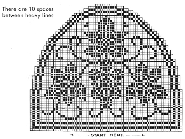 Tea Cozy Pattern #9374 chart