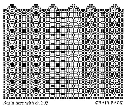 Checker Filet Chair Set Pattern #7038 chart 1
