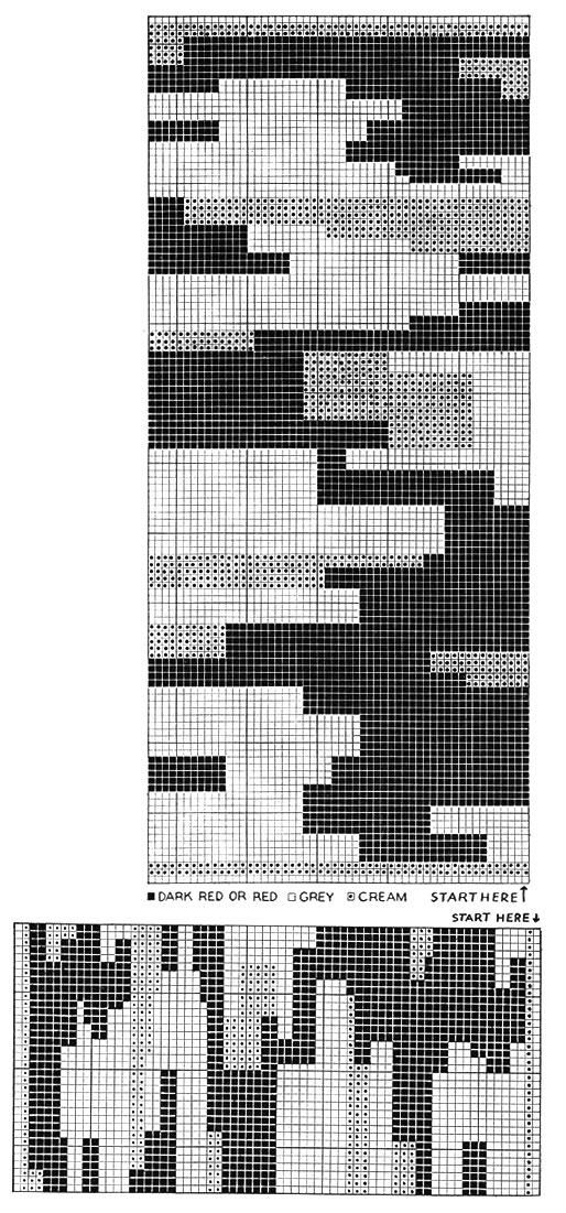 Cliff Dweller Rug Pattern chart