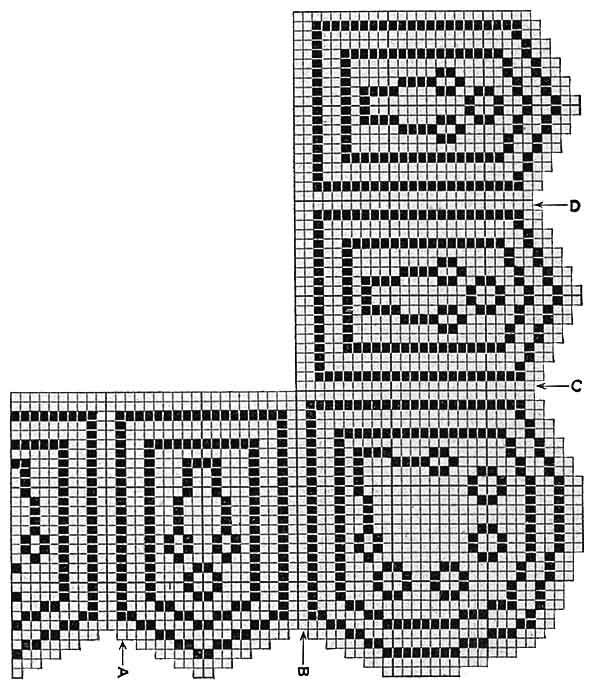 Placemats Pattern, No. 2808 chart