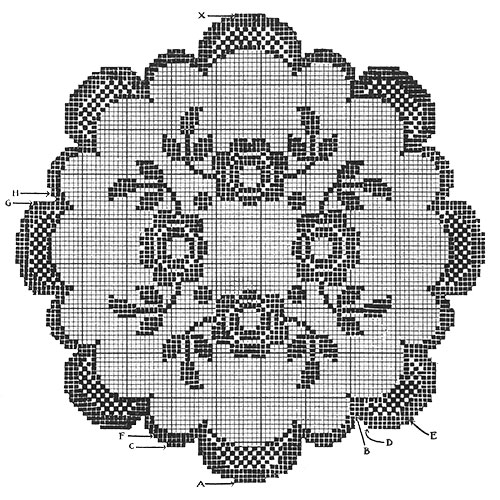 Rose Bowl Doily Pattern #7111 chart