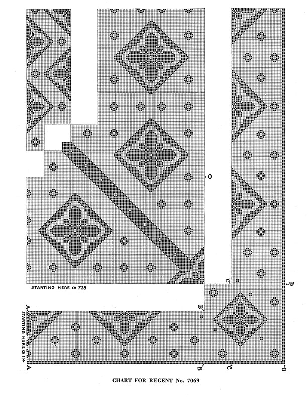 Regent Dinner Cloth Pattern #7069 chart