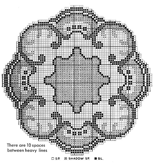 Faithfully Yours Doily Pattern