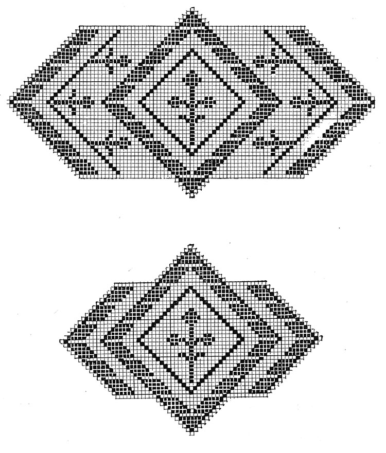 Chair Set Pattern #7084 chart