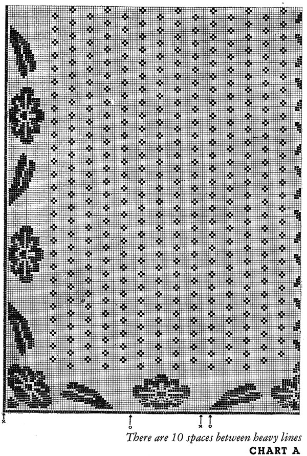 Letter Perfect Bedspread Pattern #653 chart a
