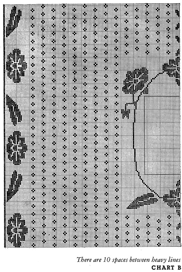 Letter Perfect Bedspread Pattern #653 chart b