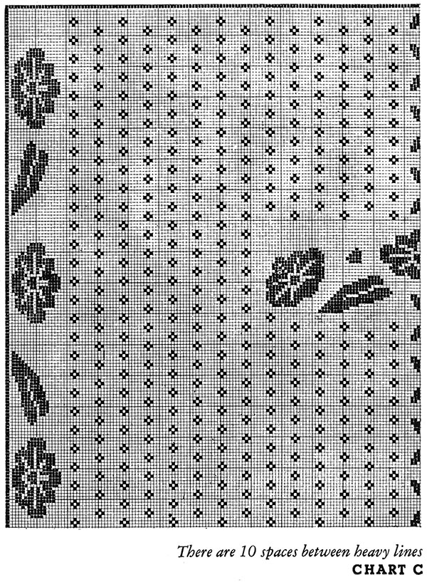 Letter Perfect Bedspread Pattern #653 chart c