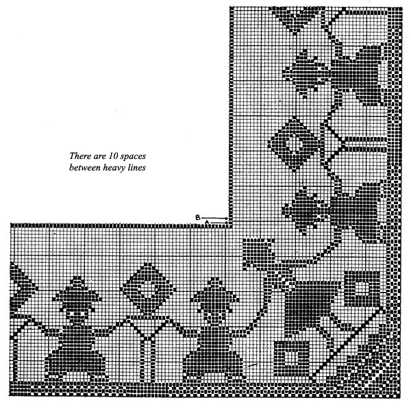 Figures-in-Filet Tablecloth Pattern #7153 chart