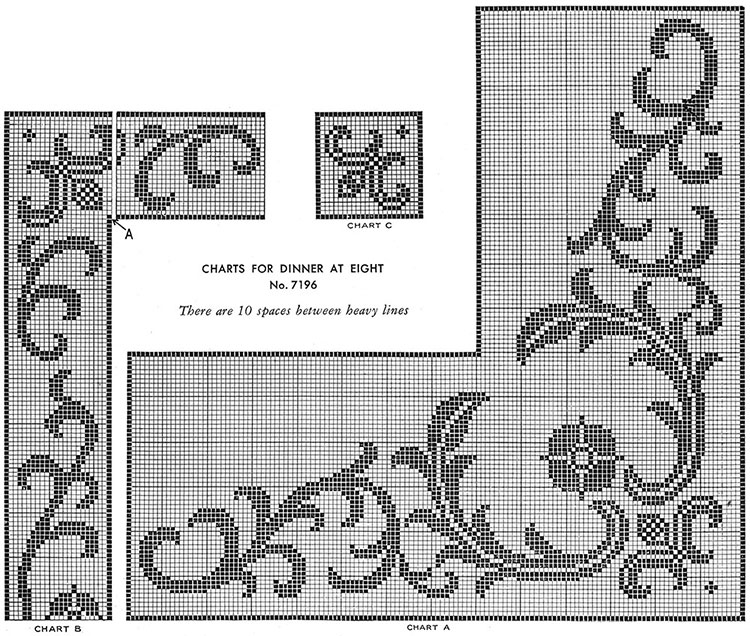 Dinner at Eight Tablecloth Pattern #7196 chart