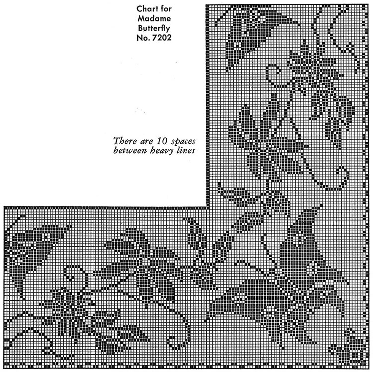 Madame Butterfly Tablecloth Pattern #7202 chart