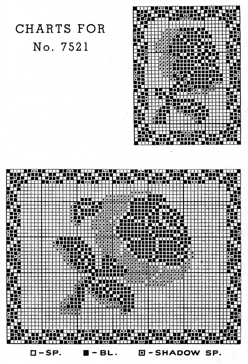 Radiant Rose Runner and Chair Set Pattern #7521
