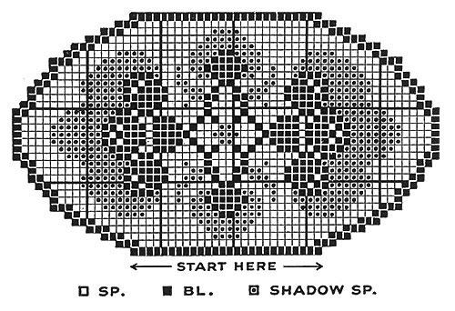 Lazy Susan Doily Pattern #7410 chart