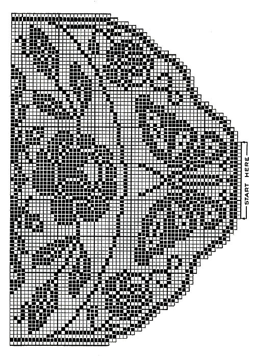 Midsummer Day Runner Pattern #7548 chart