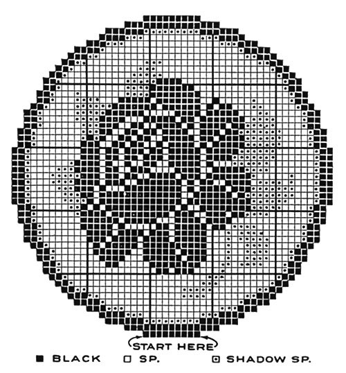 Rose o' Summer Doily Pattern #7553 chart