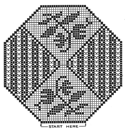 Two-in-One Doily Pattern #7567 chart
