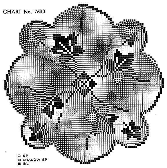 Grape Arbor Doily Pattern chart