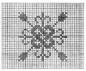 Fireside Formality Afghan Pattern chart