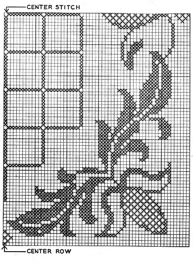 Royal Splendour Afghan Pattern chart 2