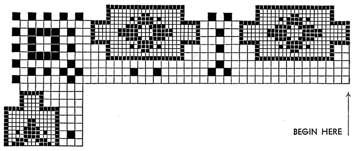Festival Tablecloth Pattern #7003 chart