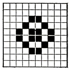 Biarritz Rug Pattern chart