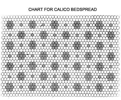 Calico Crochet Bedspread Pattern Chart
