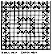 Metropolitan Square Tablecloth Pattern Chart