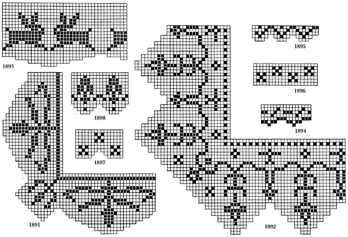 Filet Crochet Edging Patterns 2