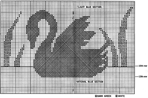 Swan Bathroom Set Pattern Chart 2