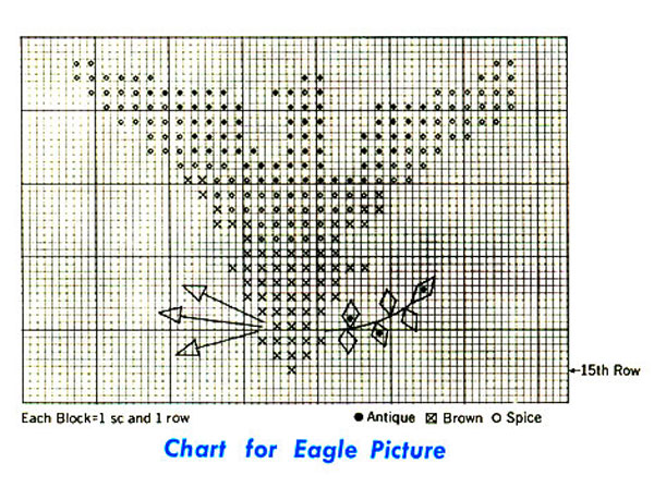 Eagle Picture Pattern Chart